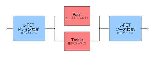 SeaBlue EQ/BearFootFX の製作 – 回路図を眺めて仕組みを理解してみた