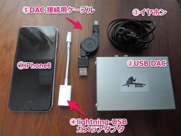 iPhoneとDACの接続に必要なもの