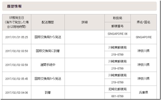 【総額6500円が無料】戦利品公開。リニアテクノロジーのセミナーに参加してきました。