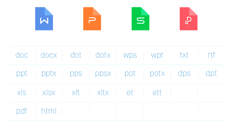 WPSは様々なファイル形式に対応